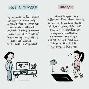 Trauma triggers